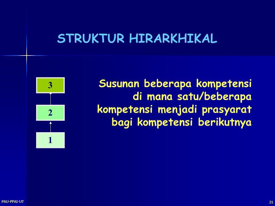 STRUKTUR HIRARKHIKAL Susunan beberapa kompetensi