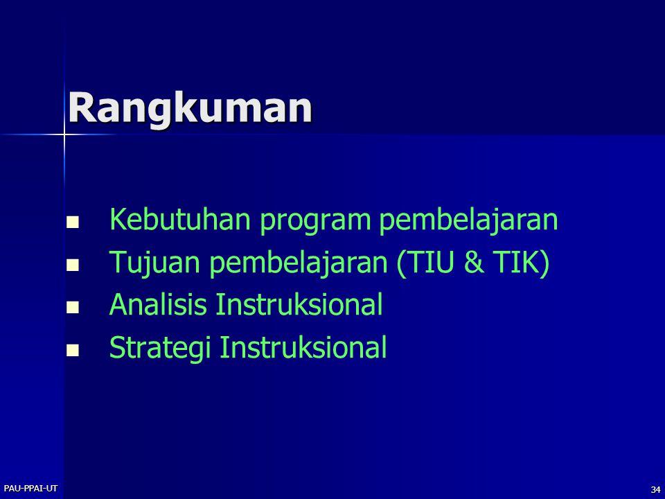 Rangkuman Kebutuhan program pembelajaran
