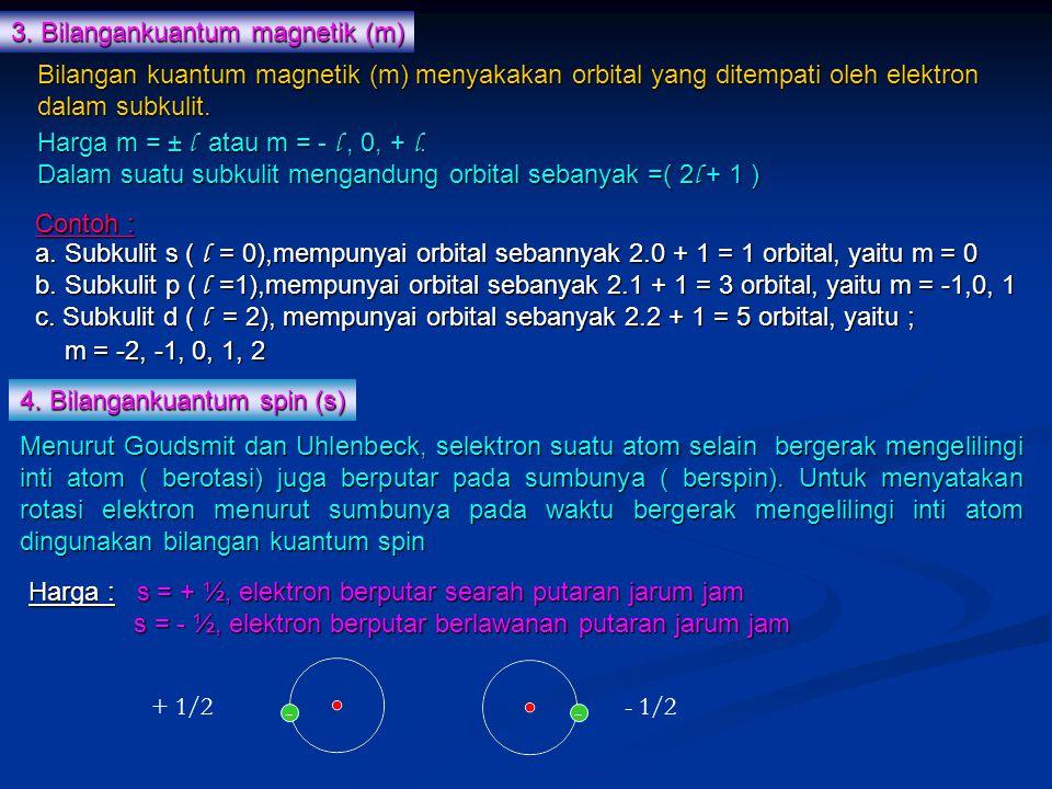 3. Bilangankuantum magnetik (m)