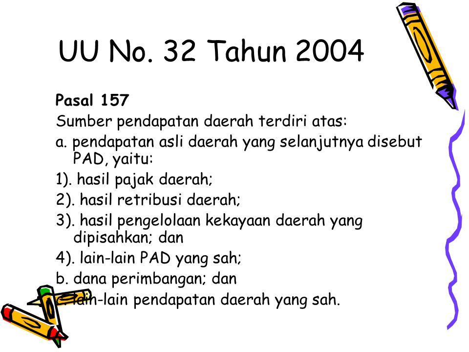 UU No. 32 Tahun 2004 Pasal 157 Sumber pendapatan daerah terdiri atas: