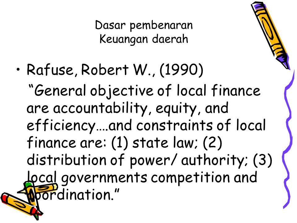 Dasar pembenaran Keuangan daerah