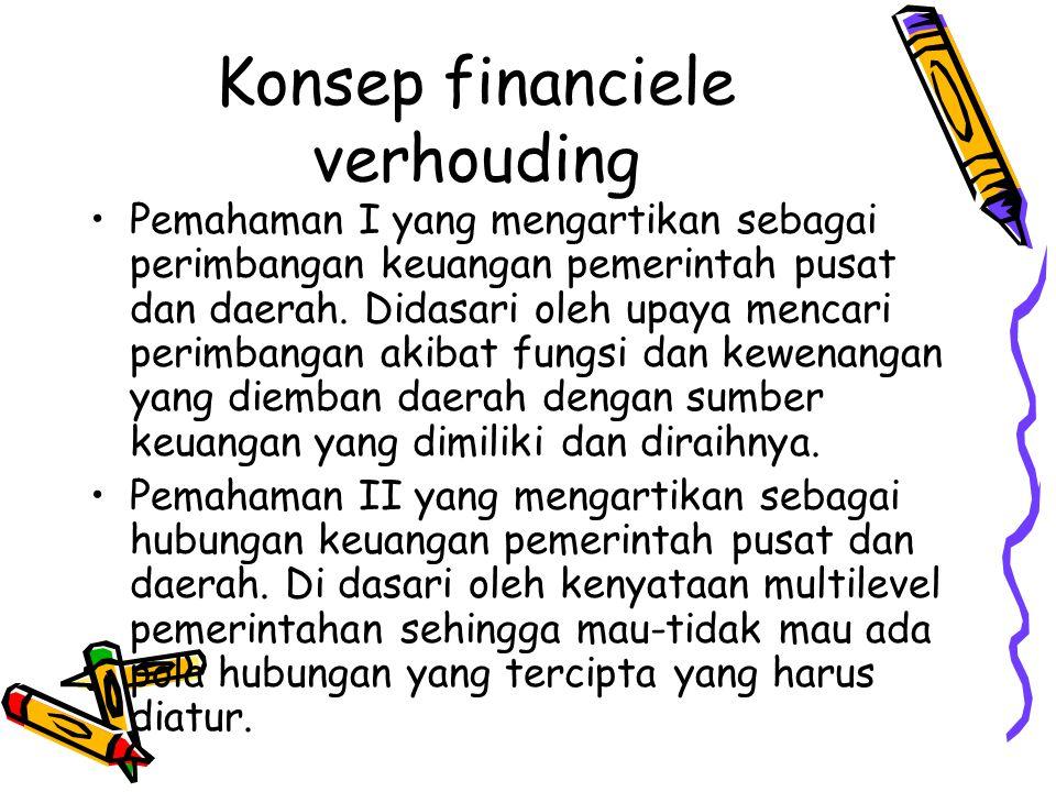 Konsep financiele verhouding
