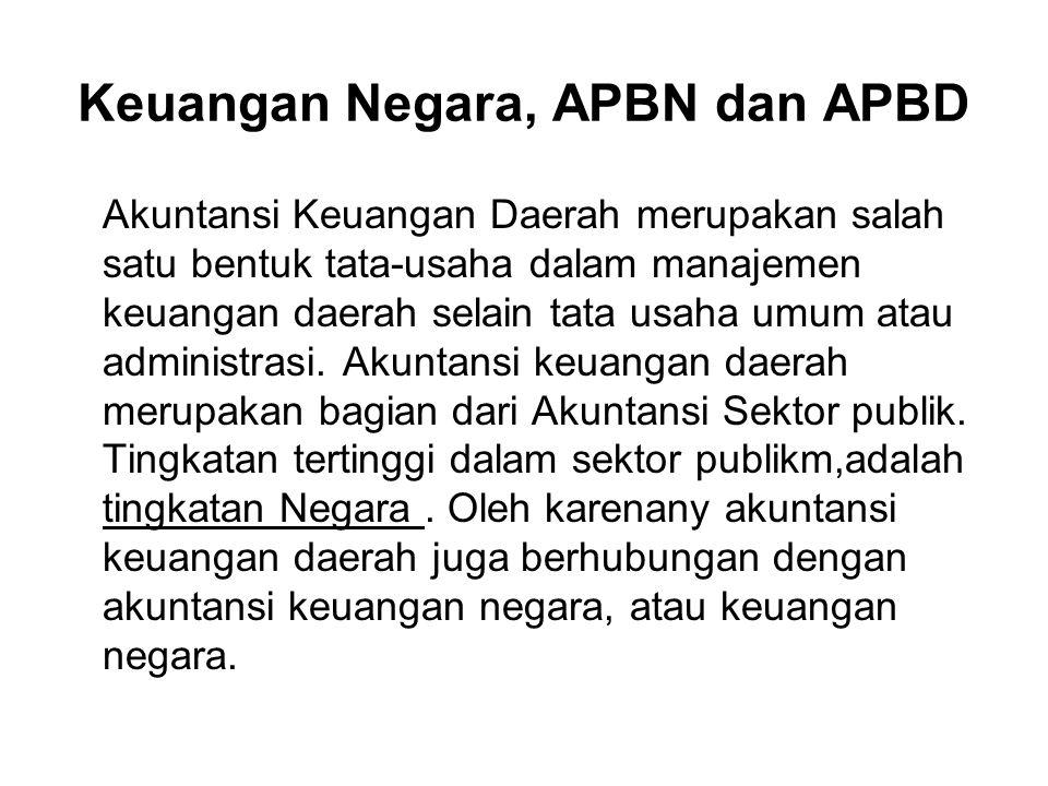 Keuangan Negara, APBN dan APBD