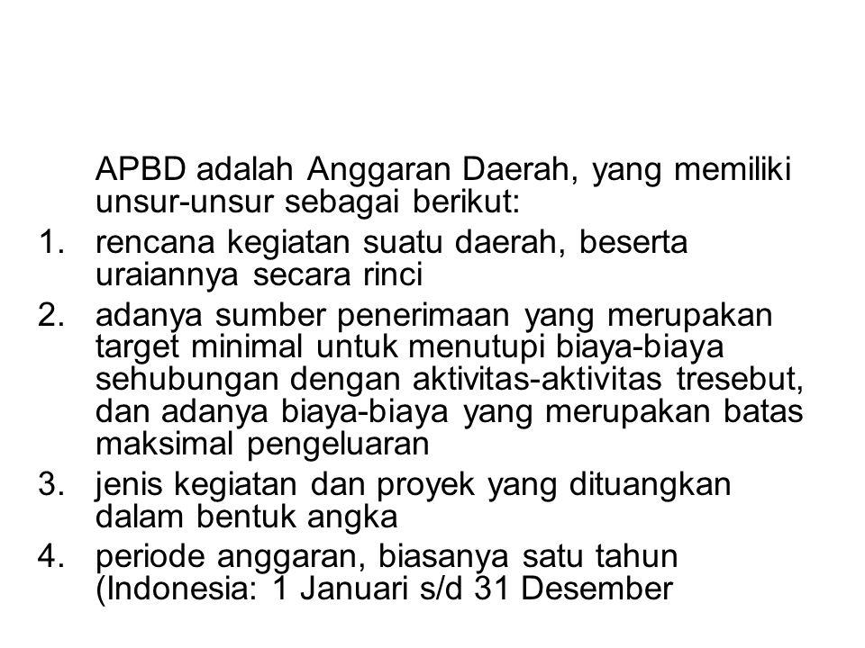 APBD adalah Anggaran Daerah, yang memiliki unsur-unsur sebagai berikut: