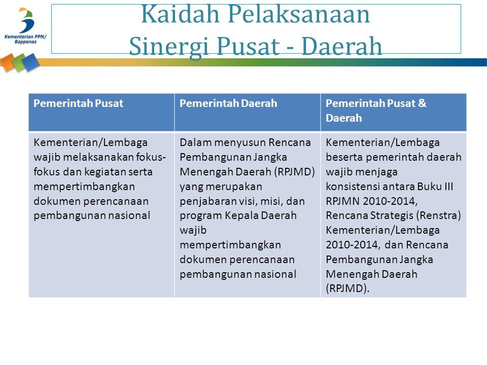 Kaidah Pelaksanaan Sinergi Pusat - Daerah