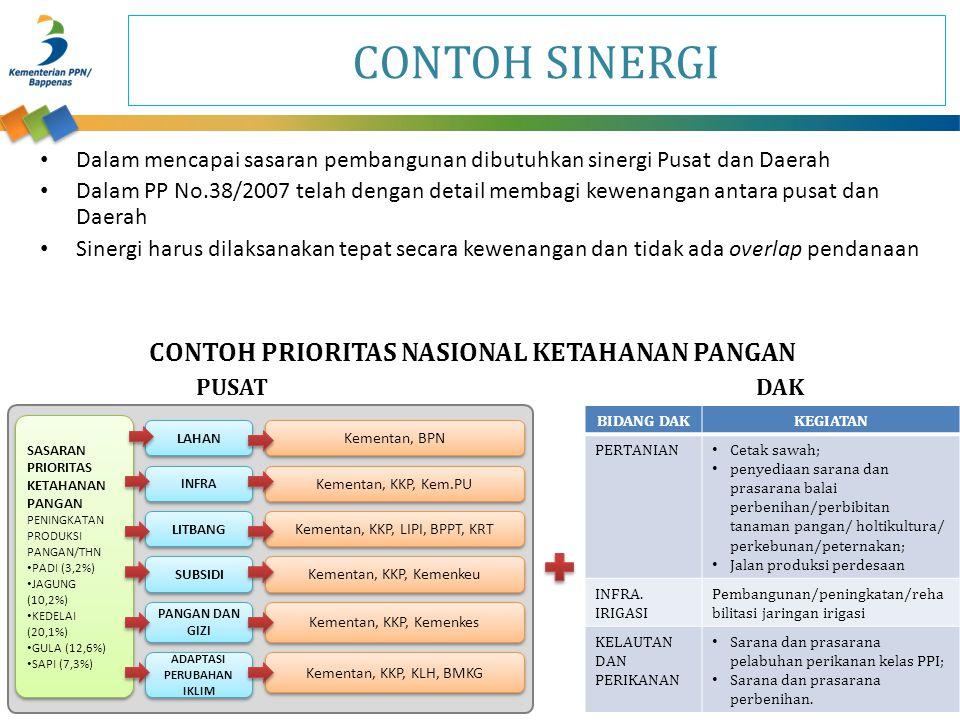 CONTOH PRIORITAS NASIONAL KETAHANAN PANGAN