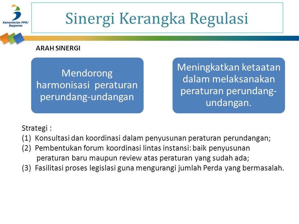 Sinergi Kerangka Regulasi