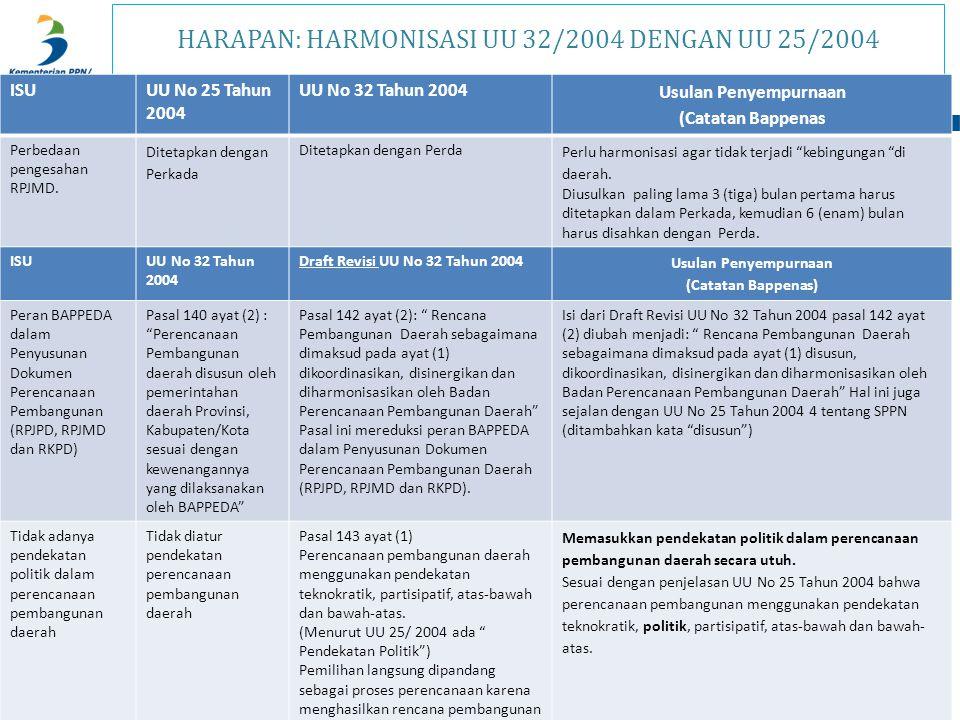 HARAPAN: HARMONISASI UU 32/2004 DENGAN UU 25/2004