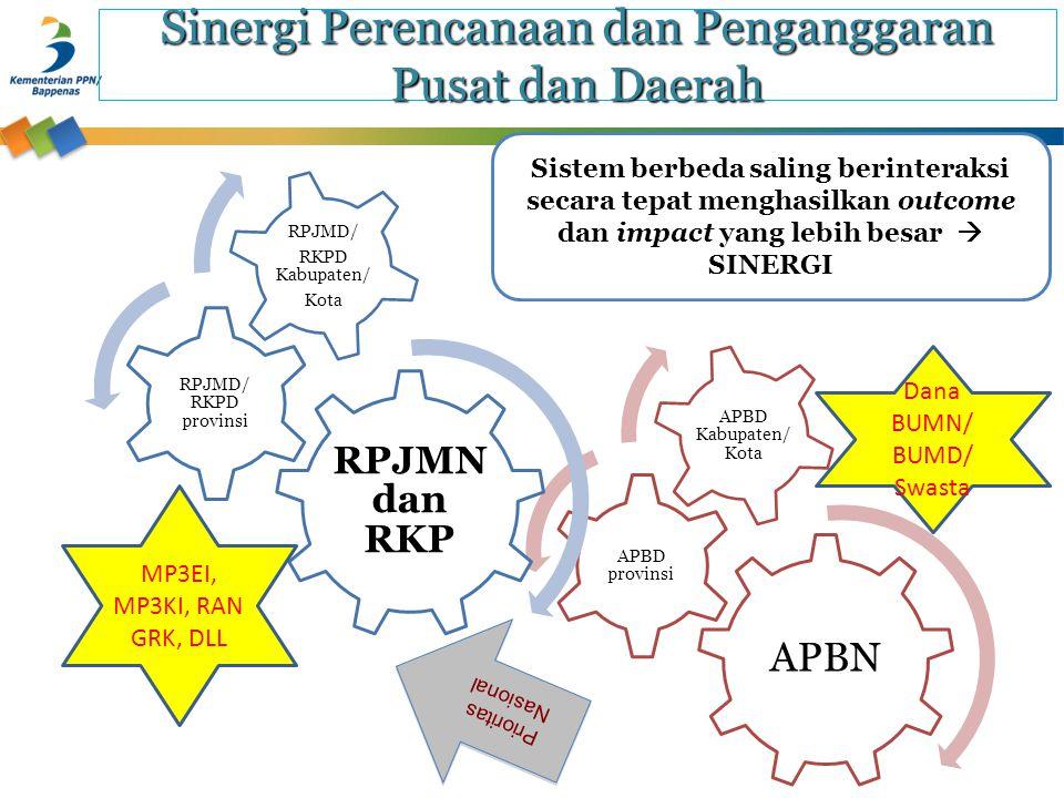 Sinergi Perencanaan dan Penganggaran Pusat dan Daerah