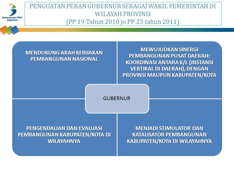 PENGUATAN PERAN GUBERNUR SEBAGAI WAKIL PEMERINTAH DI WILAYAH PROVINSI (PP 19 Tahun 2010 jo PP 23 tahun 2011)
