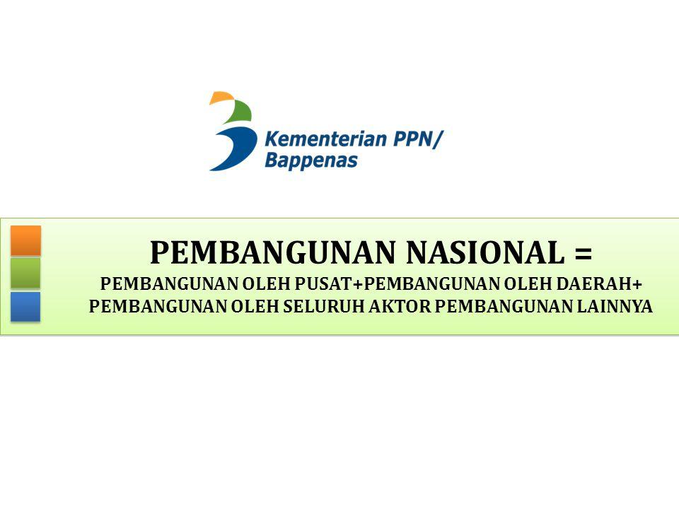 Pembangunan nasional = pembangunan oleh Pusat+Pembangunan oleh Daerah+ pembangunan oleh seluruh aktor pembangunan lainnya
