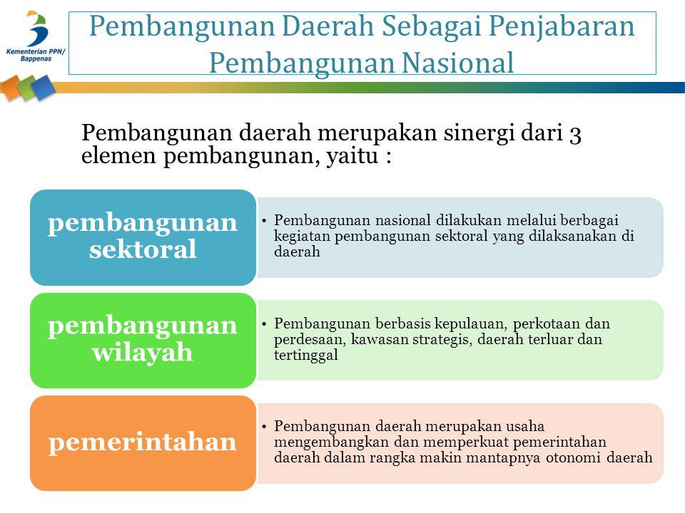 Pembangunan Daerah Sebagai Penjabaran Pembangunan Nasional