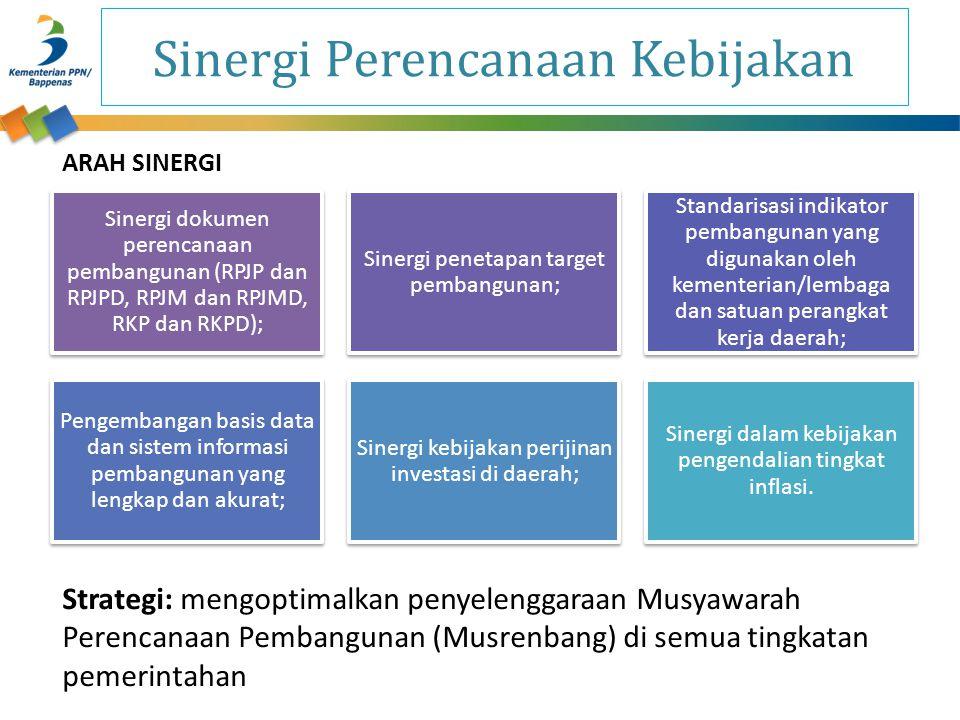 Sinergi Perencanaan Kebijakan