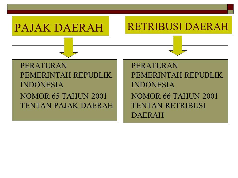 PAJAK DAERAH RETRIBUSI DAERAH PERATURAN PEMERINTAH REPUBLIK INDONESIA