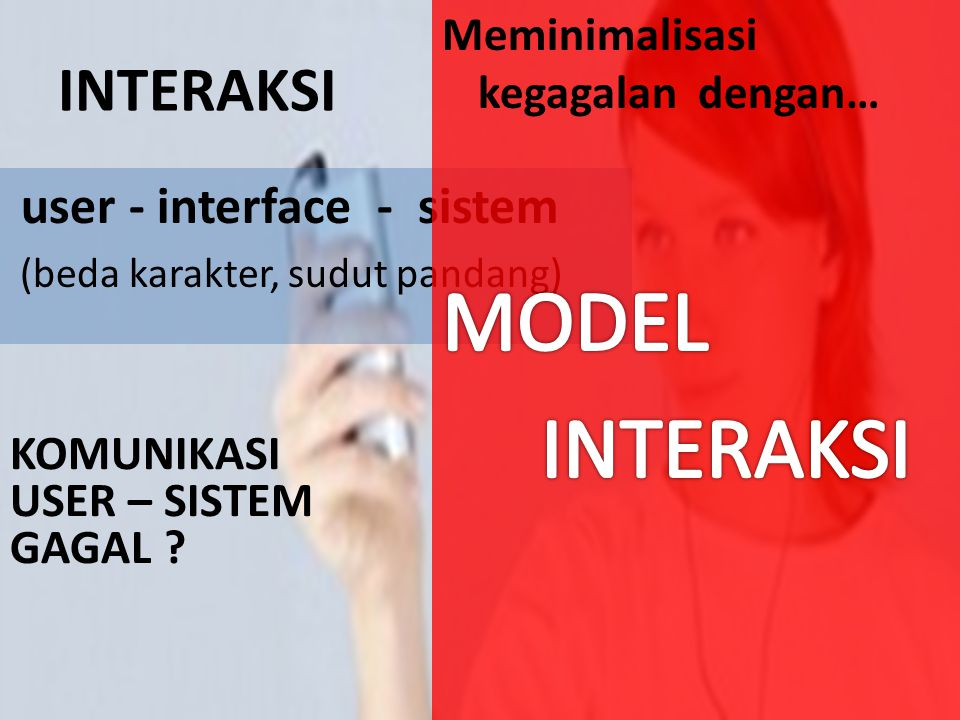 MODEL INTERAKSI INTERAKSI KOMUNIKASI USER – SISTEM GAGAL