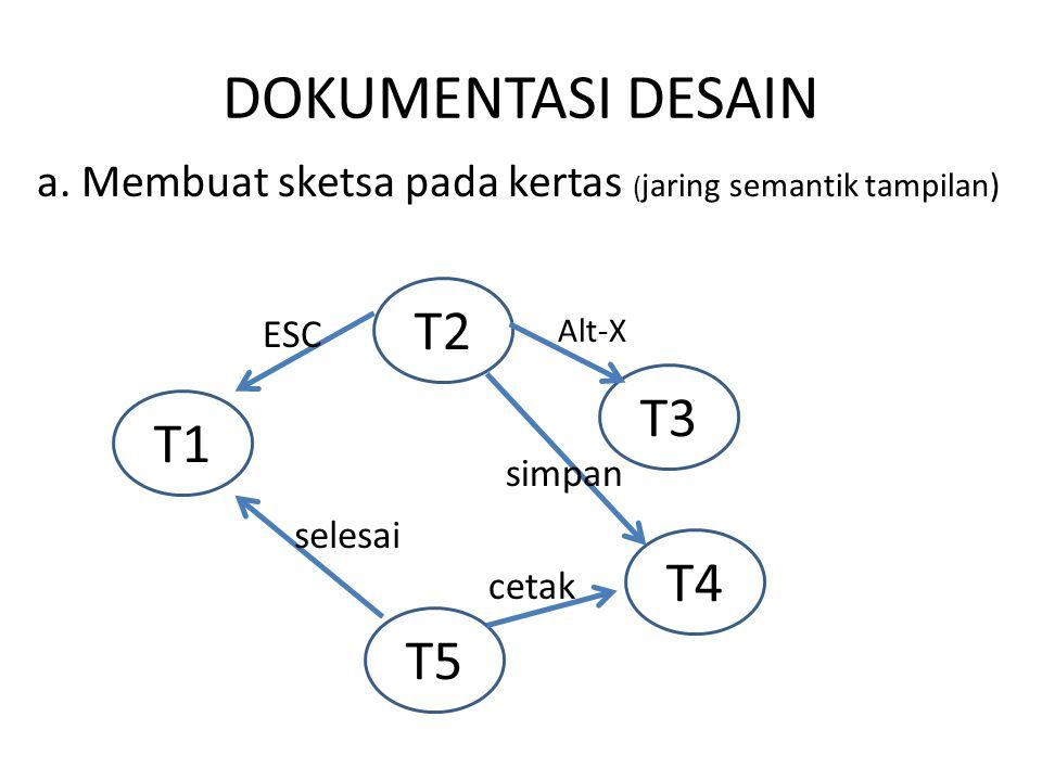 DOKUMENTASI DESAIN T2 T3 T1 T4 T5