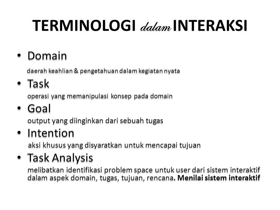 TERMINOLOGI dalam INTERAKSI