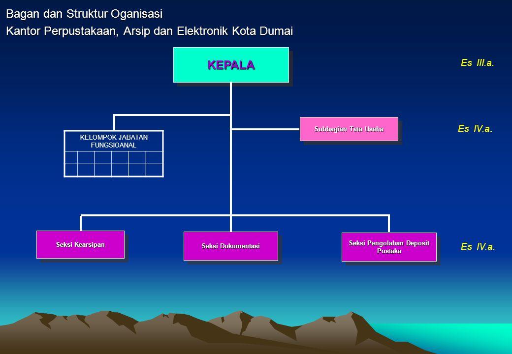 Bagan dan Struktur Oganisasi Inspektorat Kota Dumai