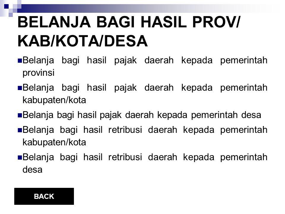 BELANJA BAGI HASIL PROV/ KAB/KOTA/DESA