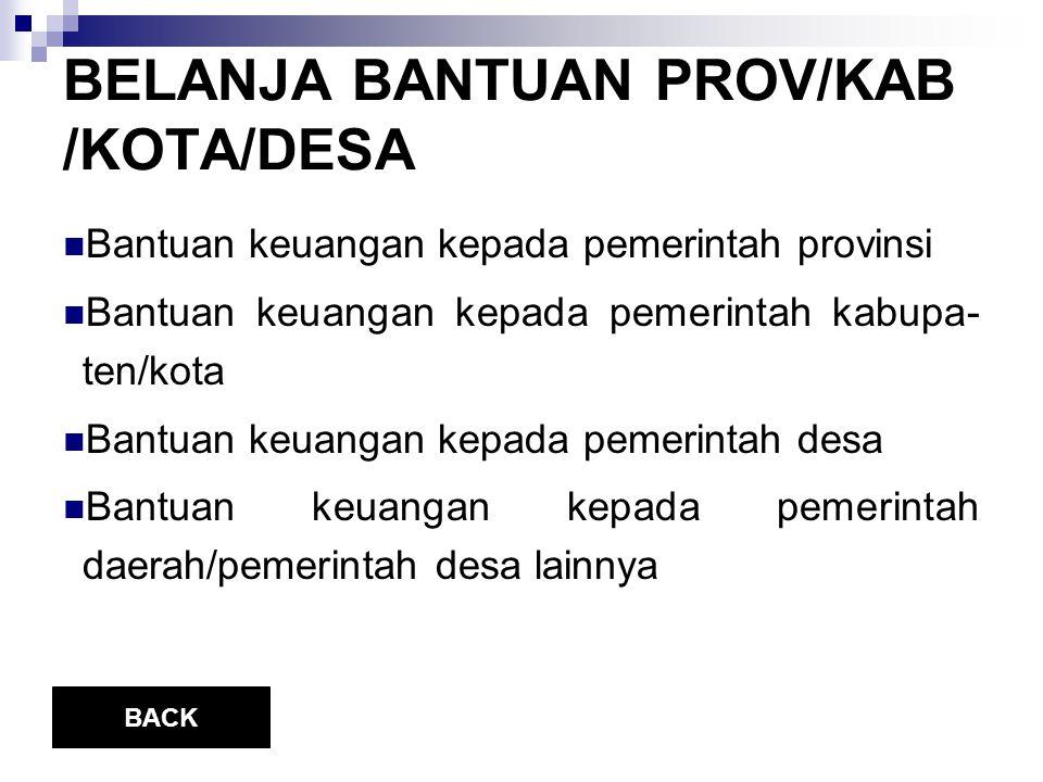 BELANJA BANTUAN PROV/KAB /KOTA/DESA
