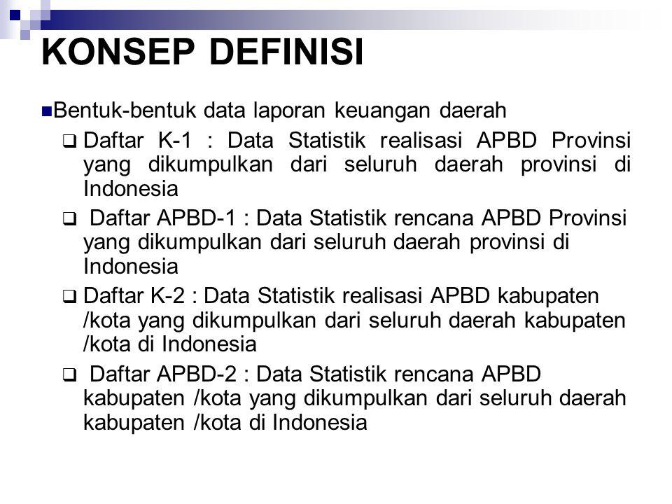 KONSEP DEFINISI Bentuk-bentuk data laporan keuangan daerah