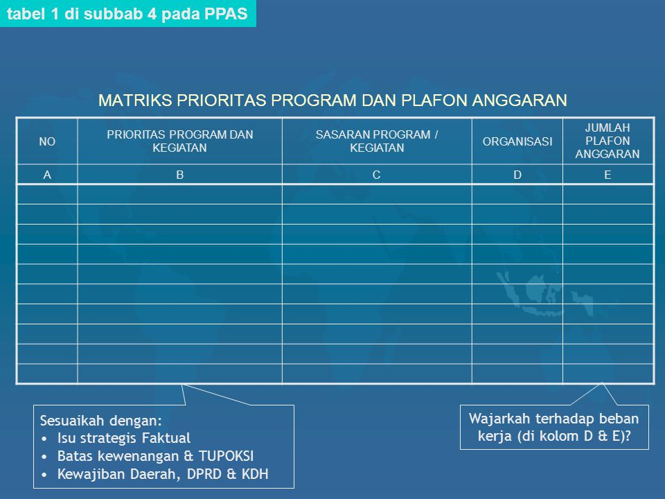 MATRIKS PRIORITAS PROGRAM DAN PLAFON ANGGARAN