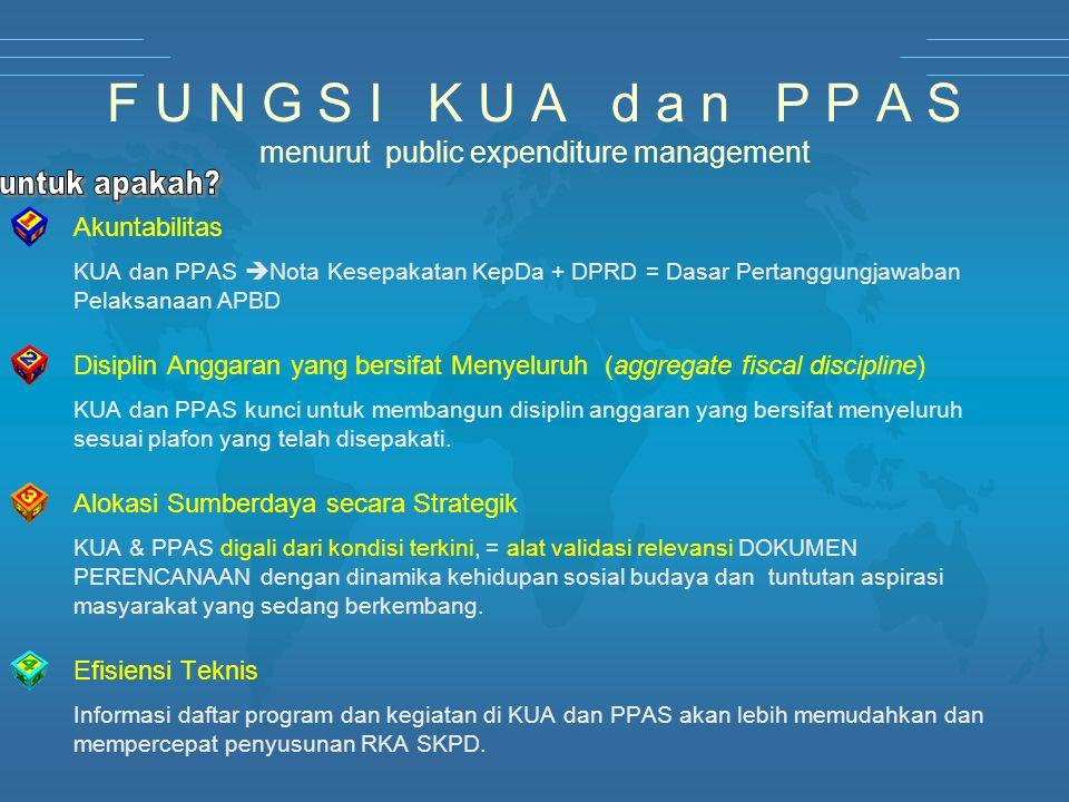 F U N G S I K U A d a n P P A S menurut public expenditure management