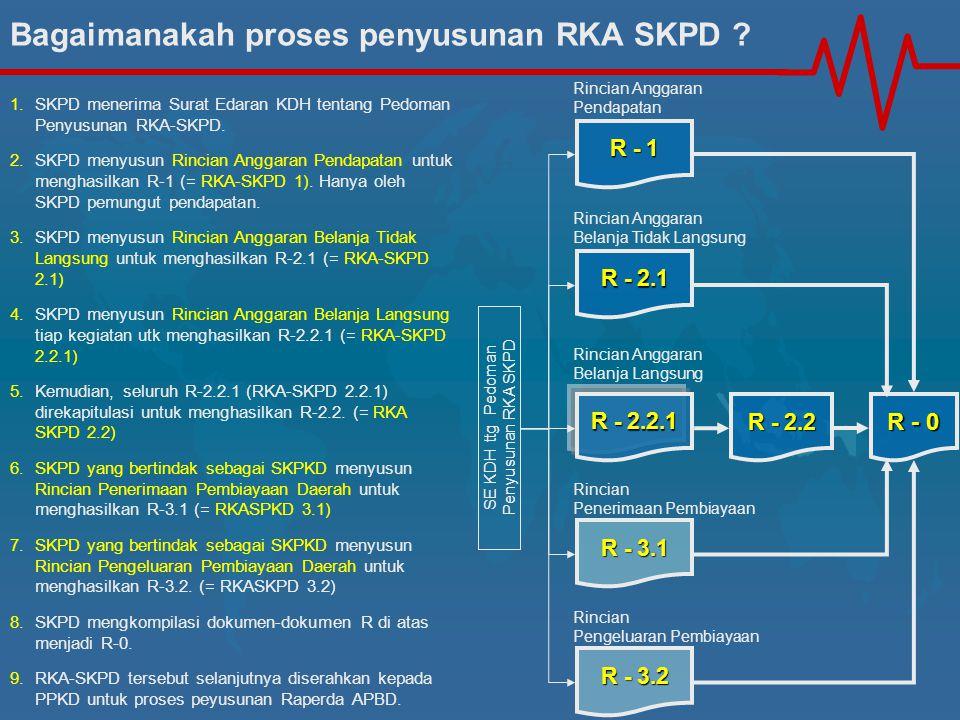 Bagaimanakah proses penyusunan RKA SKPD