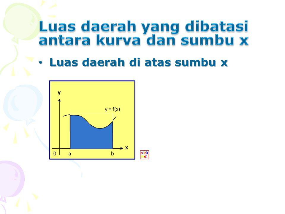 Luas daerah yang dibatasi antara kurva dan sumbu x