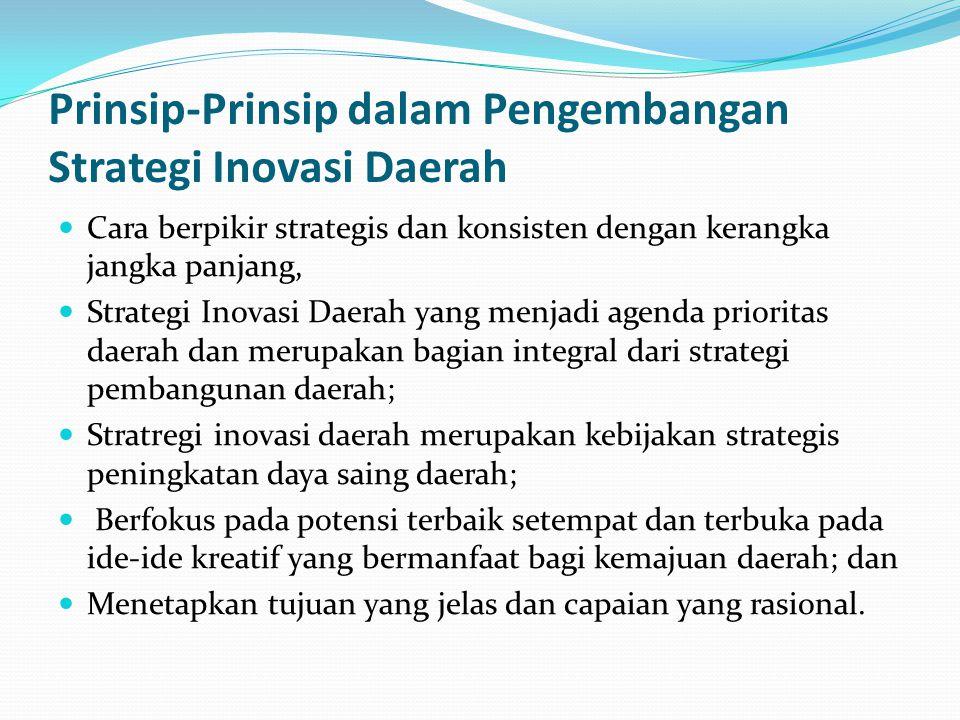 Prinsip-Prinsip dalam Pengembangan Strategi Inovasi Daerah