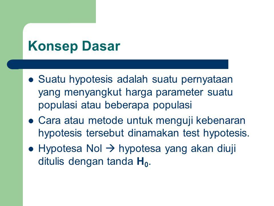 Konsep Dasar Suatu hypotesis adalah suatu pernyataan yang menyangkut harga parameter suatu populasi atau beberapa populasi.