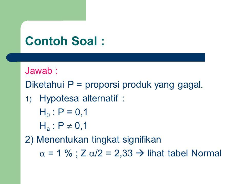 Contoh Soal : Jawab : Diketahui P = proporsi produk yang gagal.