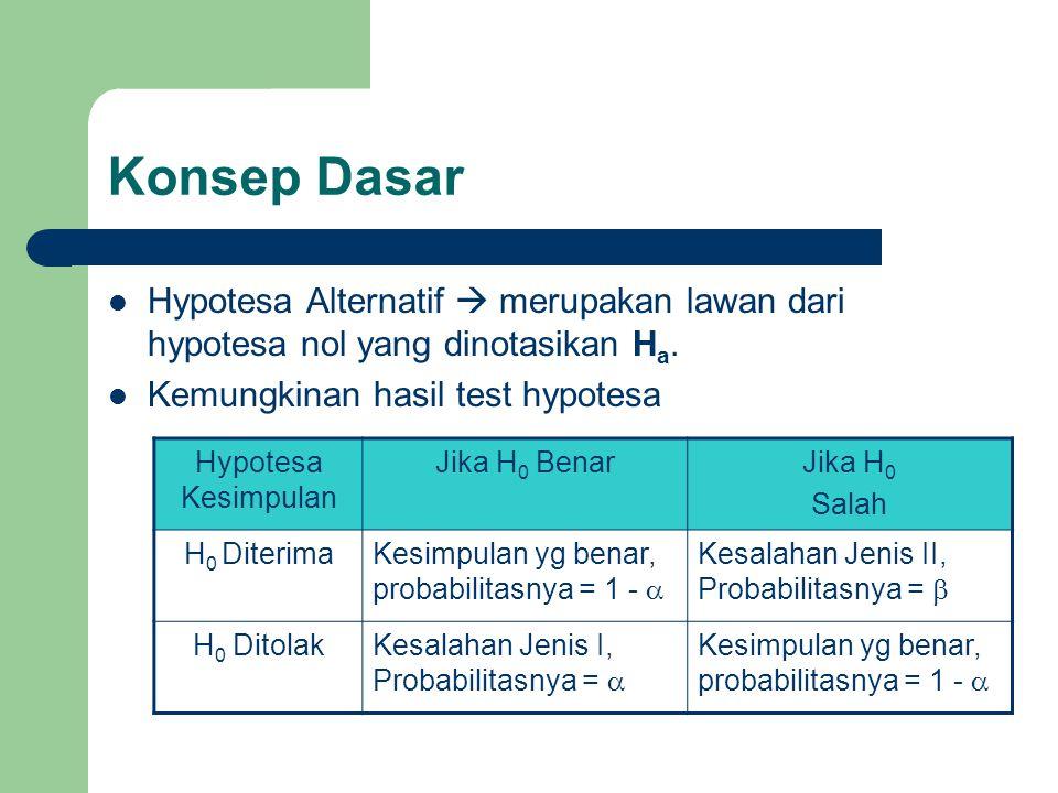 Konsep Dasar Hypotesa Alternatif  merupakan lawan dari hypotesa nol yang dinotasikan Ha. Kemungkinan hasil test hypotesa.