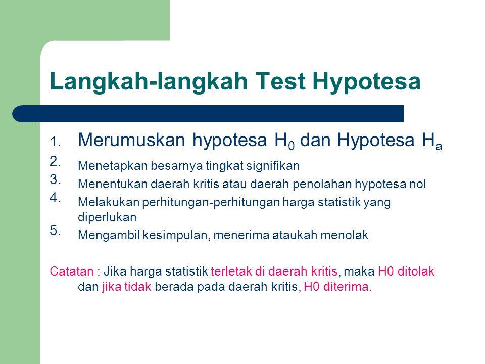 Langkah-langkah Test Hypotesa