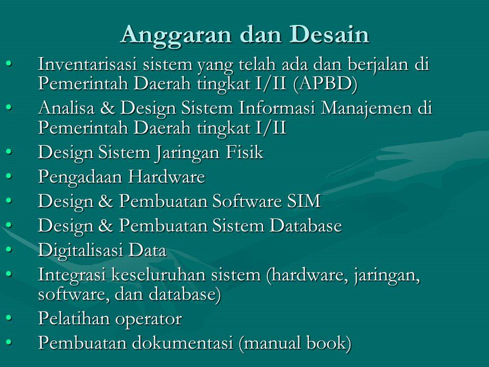Anggaran dan Desain Inventarisasi sistem yang telah ada dan berjalan di Pemerintah Daerah tingkat I/II (APBD)