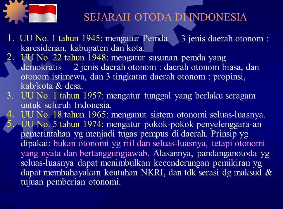 SEJARAH OTODA DI INDONESIA