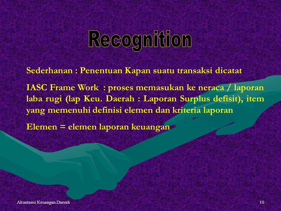 Recognition Sederhanan : Penentuan Kapan suatu transaksi dicatat