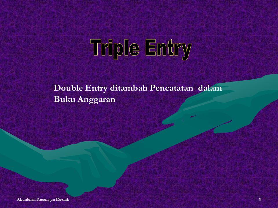 Triple Entry Double Entry ditambah Pencatatan dalam Buku Anggaran