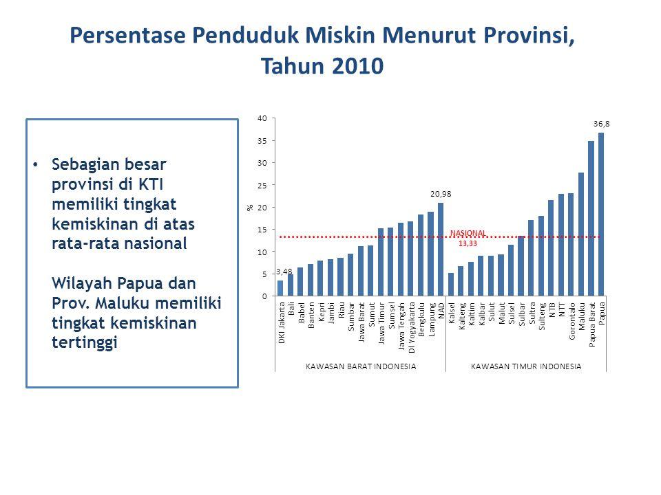 Persentase Penduduk Miskin Menurut Provinsi, Tahun 2010