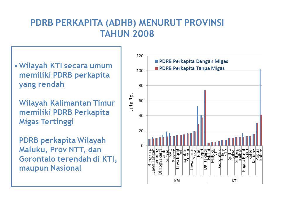 PDRB PERKAPITA (ADHB) MENURUT PROVINSI