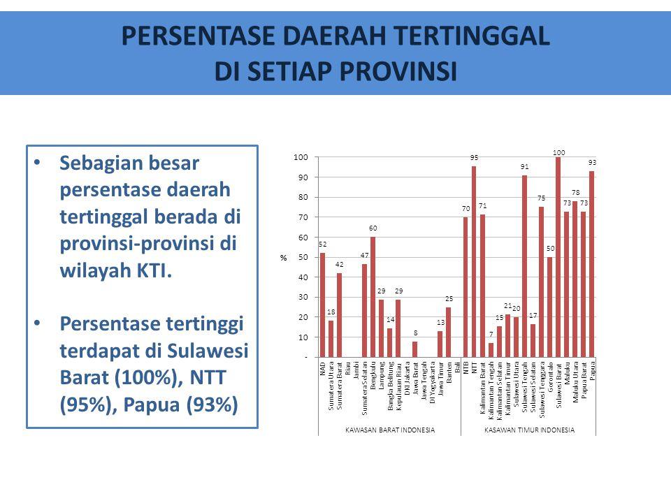 PERSENTASE DAERAH TERTINGGAL DI SETIAP PROVINSI