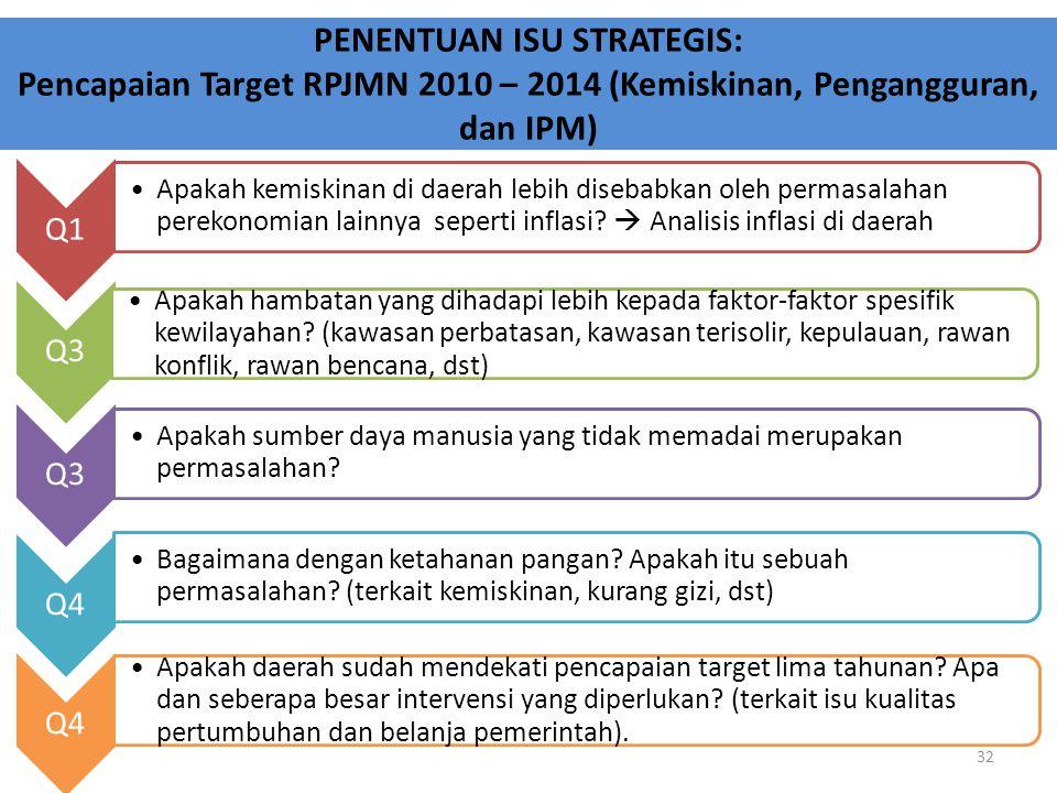 PENENTUAN ISU STRATEGIS: Pencapaian Target RPJMN 2010 – 2014 (Kemiskinan, Pengangguran, dan IPM)