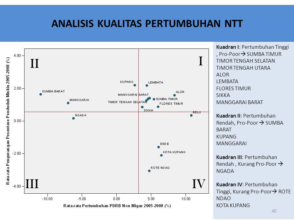 ANALISIS KUALITAS PERTUMBUHAN NTT