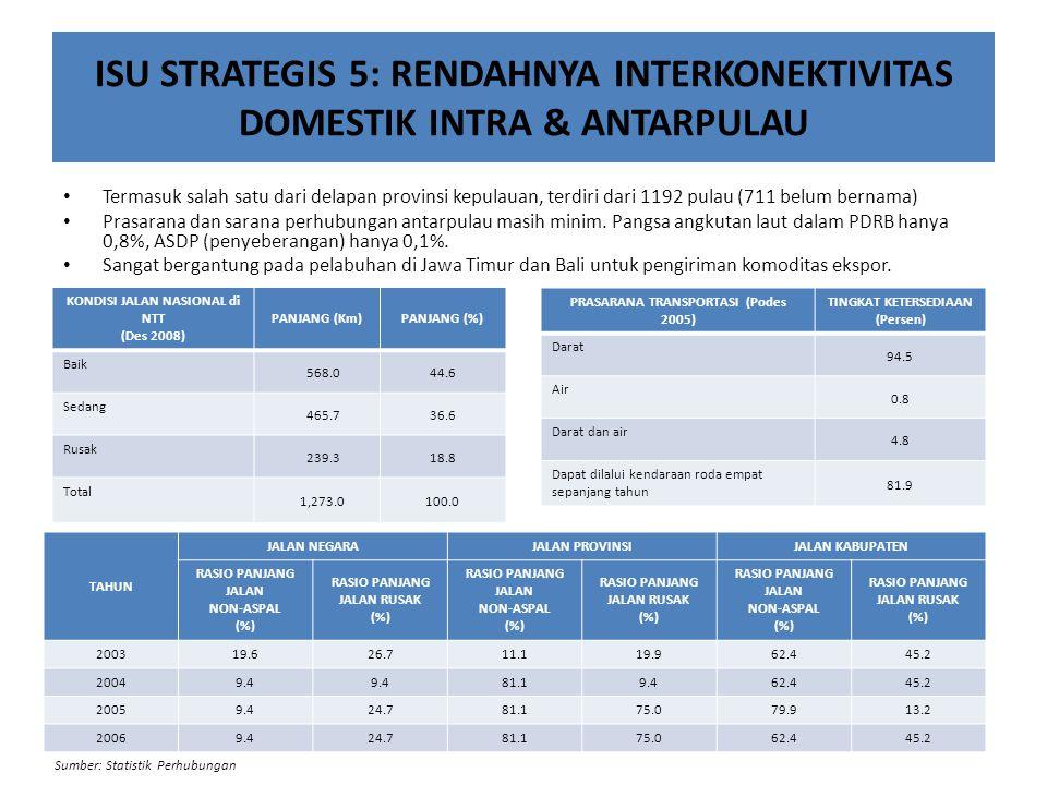 ISU STRATEGIS 5: RENDAHNYA INTERKONEKTIVITAS DOMESTIK INTRA & ANTARPULAU