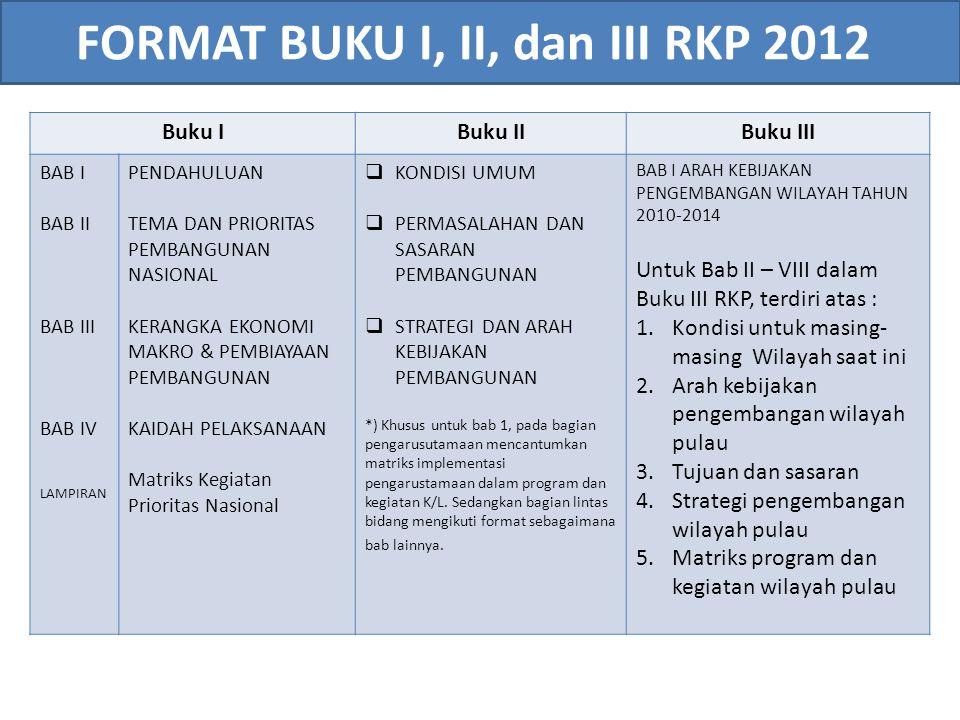 FORMAT BUKU I, II, dan III RKP 2012