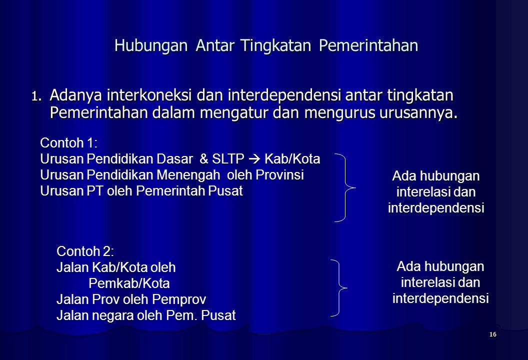 Hubungan Antar Tingkatan Pemerintahan