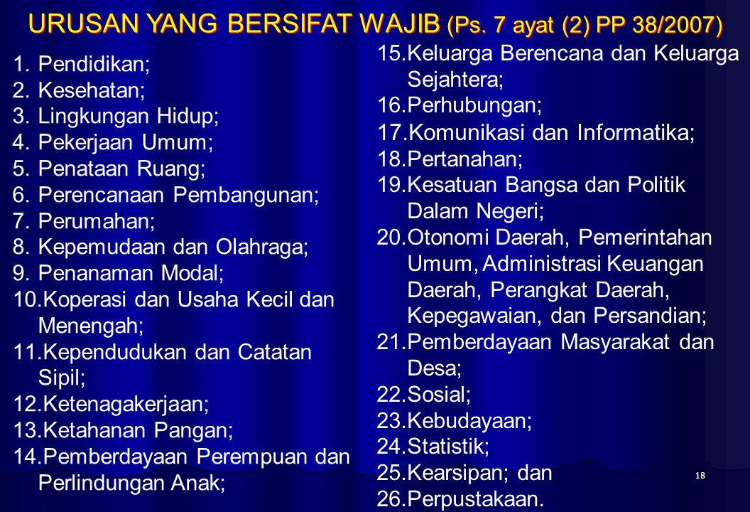 URUSAN YANG BERSIFAT WAJIB (Ps. 7 ayat (2) PP 38/2007)