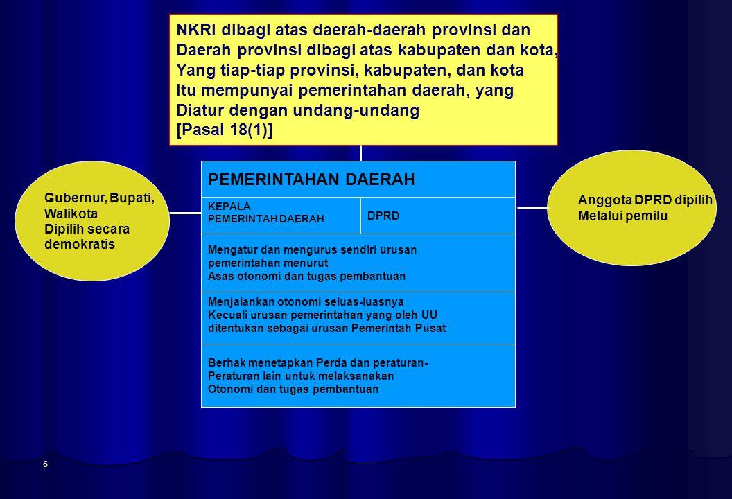 NKRI dibagi atas daerah-daerah provinsi dan