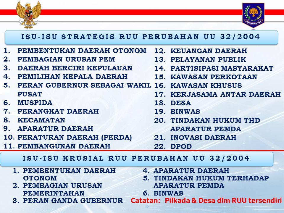 ISU-ISU STRATEGIS RUU PERUBAHAN UU 32/2004