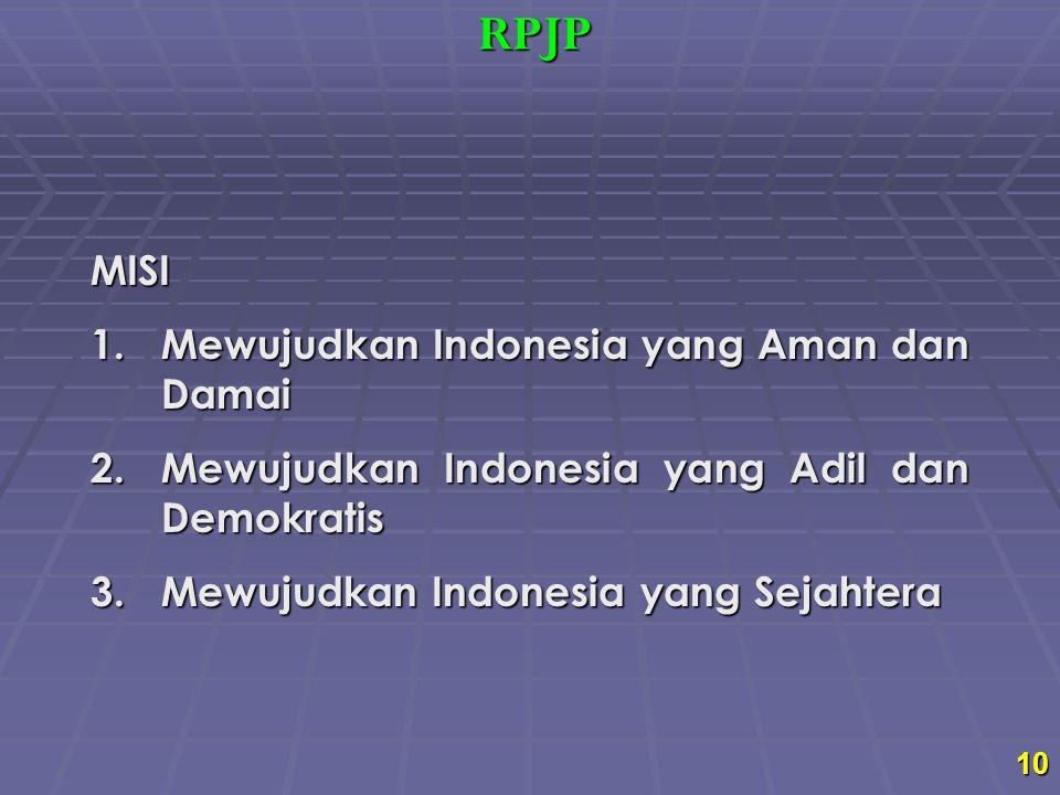 RPJP MISI Mewujudkan Indonesia yang Aman dan Damai
